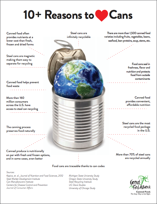 10 reasons to cans graphic